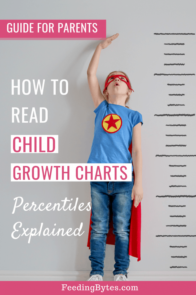 How to read a child growth chart - girl in a red cape measuring her height